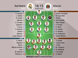 Le formazioni ufficiali di Real Madrid-Villarreal, 36esima giornata di Liga 2018-19. BeSoccer