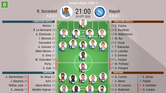 Le formazioni ufficiali di Real Sociedad-Napoli. BeSoccer