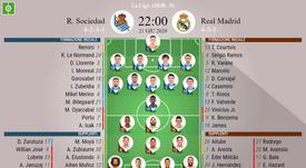 Le formazioni ufficiali di Real Sociedad-Real Madrid. BeSoccer