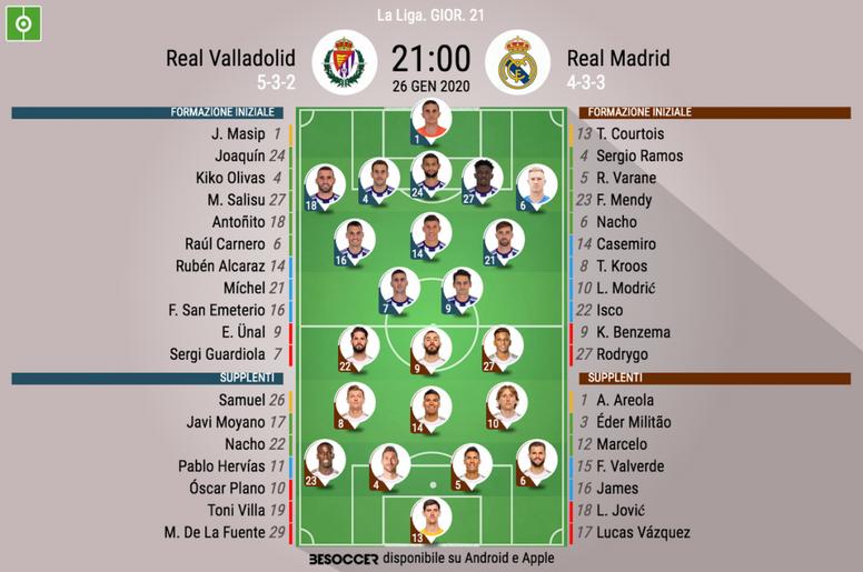 Le formazioni ufficiali di Real Valladolid-Real Madrid. BeSoccer