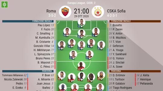 Le formazioni ufficiali di Roma-CSKA Sofia. BeSoccer