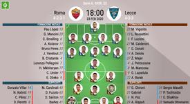 Le formazioni ufficiali di Roma-Lecce. BeSoccer