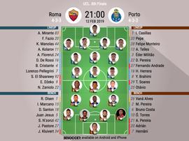 Le formazioni di Roma-Porto. BeSoccer
