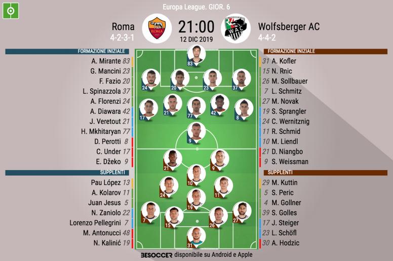 Le formazioni ufficiali di Roma-Wolfsberger. BeSoccer
