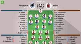 Le formazioni ufficiali di Sampdoria-Milan. BeSoccer