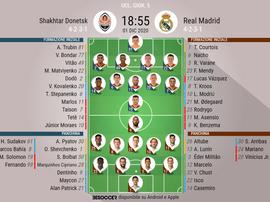 Le formazioni ufficiali di Shakhtar Donetsk-Real Madrid. BeSoccer