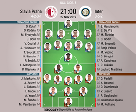 Le formazioni ufficiali di Slavia Praga-Inter. BeSoccer