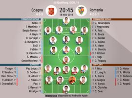 Le formazioni ufficiali di Spagna-Romania. BeSoccer