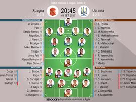 Le formazioni ufficiali di Spagna-Ucraina. BeSoccer