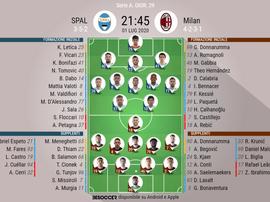 Le formazioni ufficiali di SPAL-Milan. BeSoccer