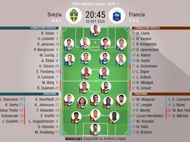 Le formazioni ufficiali di Svezia-Francia. BeSoccer