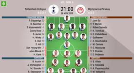 Le formazioni ufficiali di Tottenham-Olimpiakos BeSoccer