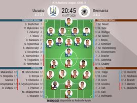 Le formazioni ufficiali di Ucraina-Germania. BeSoccer