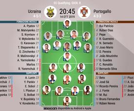 Le formazioni ufficiali di Ucraina-Portogallo. BeSoccer