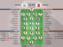 Le formazioni ufficiali di Ucraina-Spagna. BeSoccer