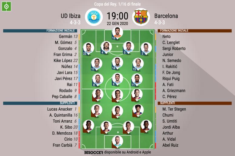 Le formazioni ufficiali di UD Ibiza-Barcellona. BeSoccer