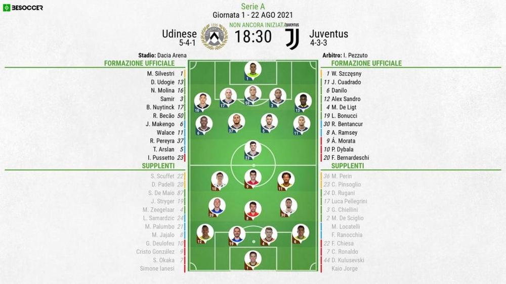Le formazioni ufficiali di Udinese-Juventus. BeSoccer