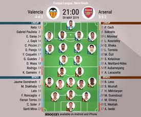 Le formazioni ufficiali di Valencia-Arsenal, ritorno della semifinale di Europa League 2018-19. BeSo