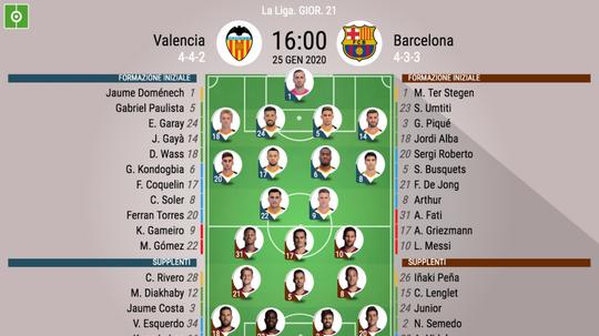 Le formazioni ufficiali di Valencia-Barcellona. BeSoccer