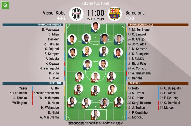 Le formazioni ufficiali di Vissel Kobe-Barcellona. BeSoccer