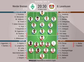 Le formazioni ufficiali di Werder Brema-Bayer Leverkusen. BeSoccer
