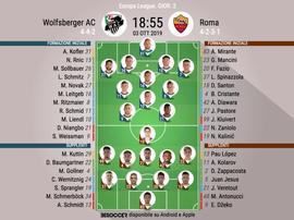 Le formazioni ufficiali di Wolfsberger-Roma. BeSoccer