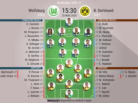 Le formazioni ufficiali di Wolfsburg-Borussia Dortmund. BeSoccer