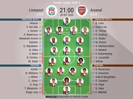 Le formazioni ufficiali di Liverpool-Arsenal. BeSoccer