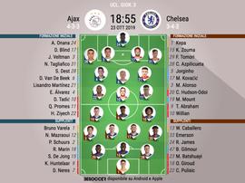Le formzioni ufficiali di Ajax-Chelsea. BeSoccer