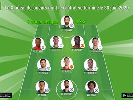 Le onze idéal de joueurs dont le contrat se termine à la fin de la saison 2019-20 en PL. BeSoccer