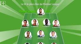 Le XI le plus cher du moment en Premier League. BeSoccer