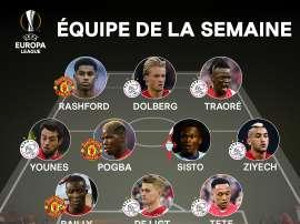 Le onze type des demies aller de la Ligue Europa. Twitter/UEFA