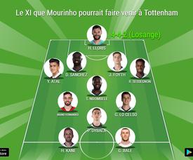 Le XI que Mourinho pourrait réclamer à Tottenham. BeSoccer