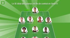 Le XI idéal des joueurs en fin de contrat en Serie A 2019-20. BeSoccer
