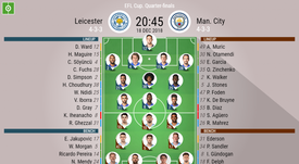 Leicester City v Manchester City- League Cup 1/4 final- official lineups. Besoccer