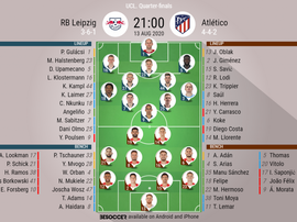 Leipzig v Atletico Madrid, Champions League 2019/20, quarter-final - Official line-ups. BESOCCER
