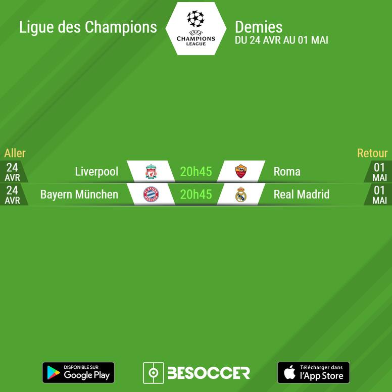 Les affiches des demi-finales sont connues. UEFA