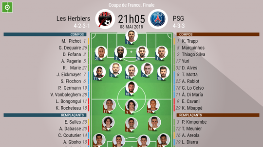 Official lineups for the final between Les Herbiers and PSG. BeSoccer