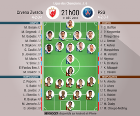 Les compos officielles Belgrade -PSG, Champions League, 11/12/2018. Besoccer