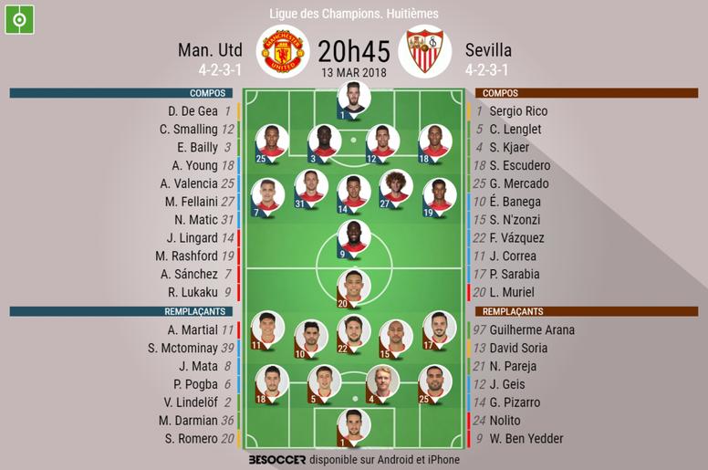 Les compos officielles de Ligue des champions entre United et Séville, 13/03/2018. BeSoccer