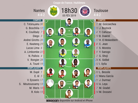 Les compos officielles de Nantes-Toulouse, Coupe de France, 05/02/2019. BeSoccer
