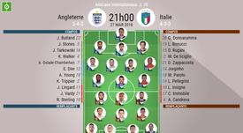 Les compos officielles du match amical entre l'Angleterre et l'Italie, 27/03/18. BeSoccer