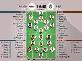 Les compos officielles du match amical entre l'Autriche et le Brésil, 10/06/18. BeSoccer
