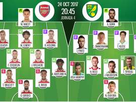 Les compos officielles du match d'EFL Cup entre Arsenal et Norwich City. BeSoccer