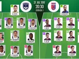 Les compos officielles du match d'Europa League entre Bordeaux et le Videoton FC. BeSoccer