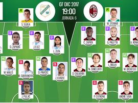 Les compos officielles du match d'Europa League entre Rijeka et Milan. BeSoccer