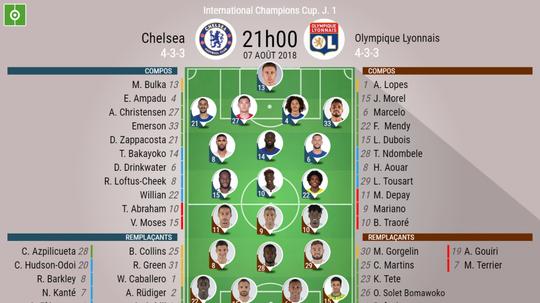 Les compos officielles du match d'ICC entre Chelsea et Lyon, 07/08/2018. BeSoccer