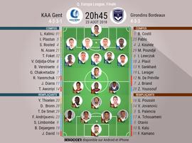 Les compos officielles du match de barrages de C3 entre La Gantoise et Bordeaux, 23/08/18. BeSoccer