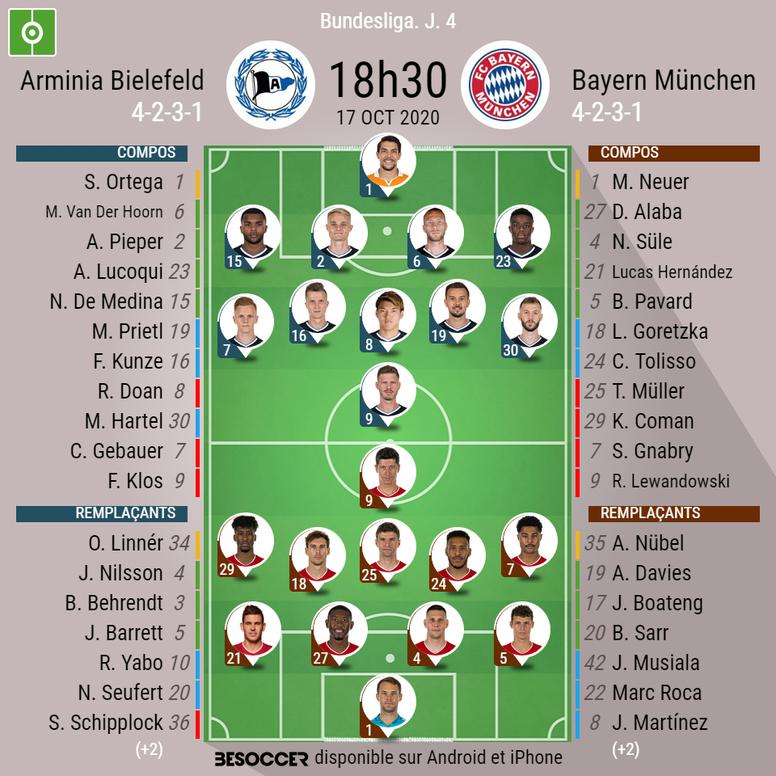 Les compos officielles du match de Bundesliga entre Bielefeld et le Bayern Munich. BeSoccer