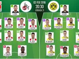 Les compos officielles du match de Bundesliga entre Cologne et Dortmund. BeSoccer
